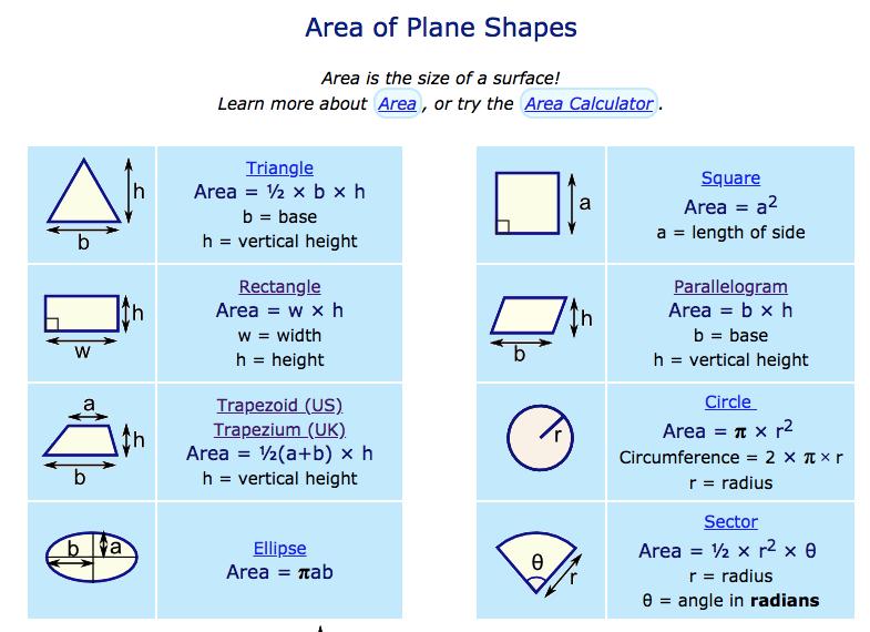 Mathematics Geometry