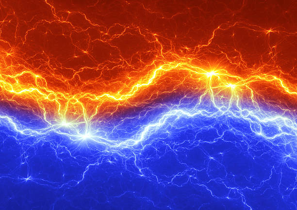 Fire Ice Lightning