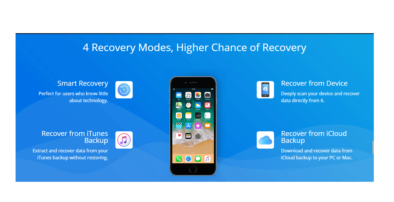 iPhone Data Recovery Free