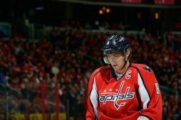 Alexander Ovechkin HD Wallpaper
