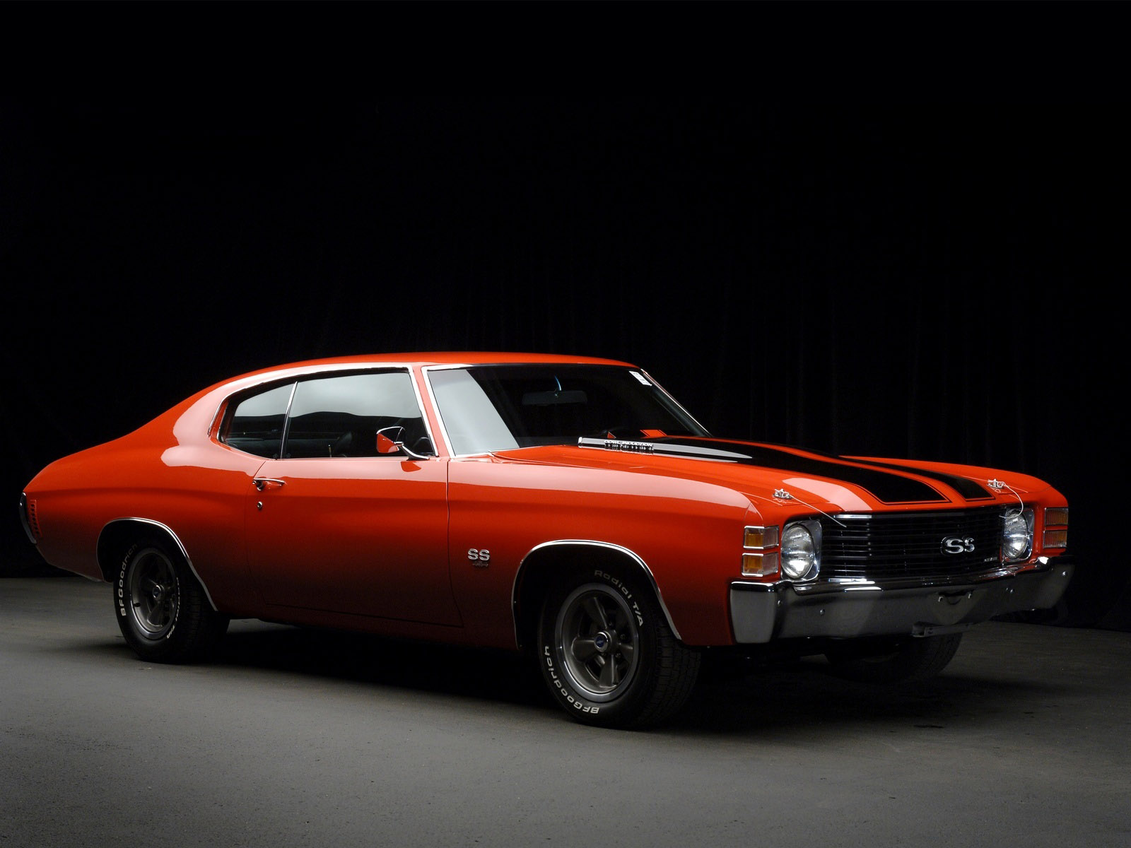 Chevelle Ss Desktop Wallpaper Wallpaper Wiki