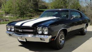 Download Free Chevelle SS Background