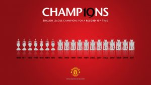 Download Manchester United High Def Backgrounds Free