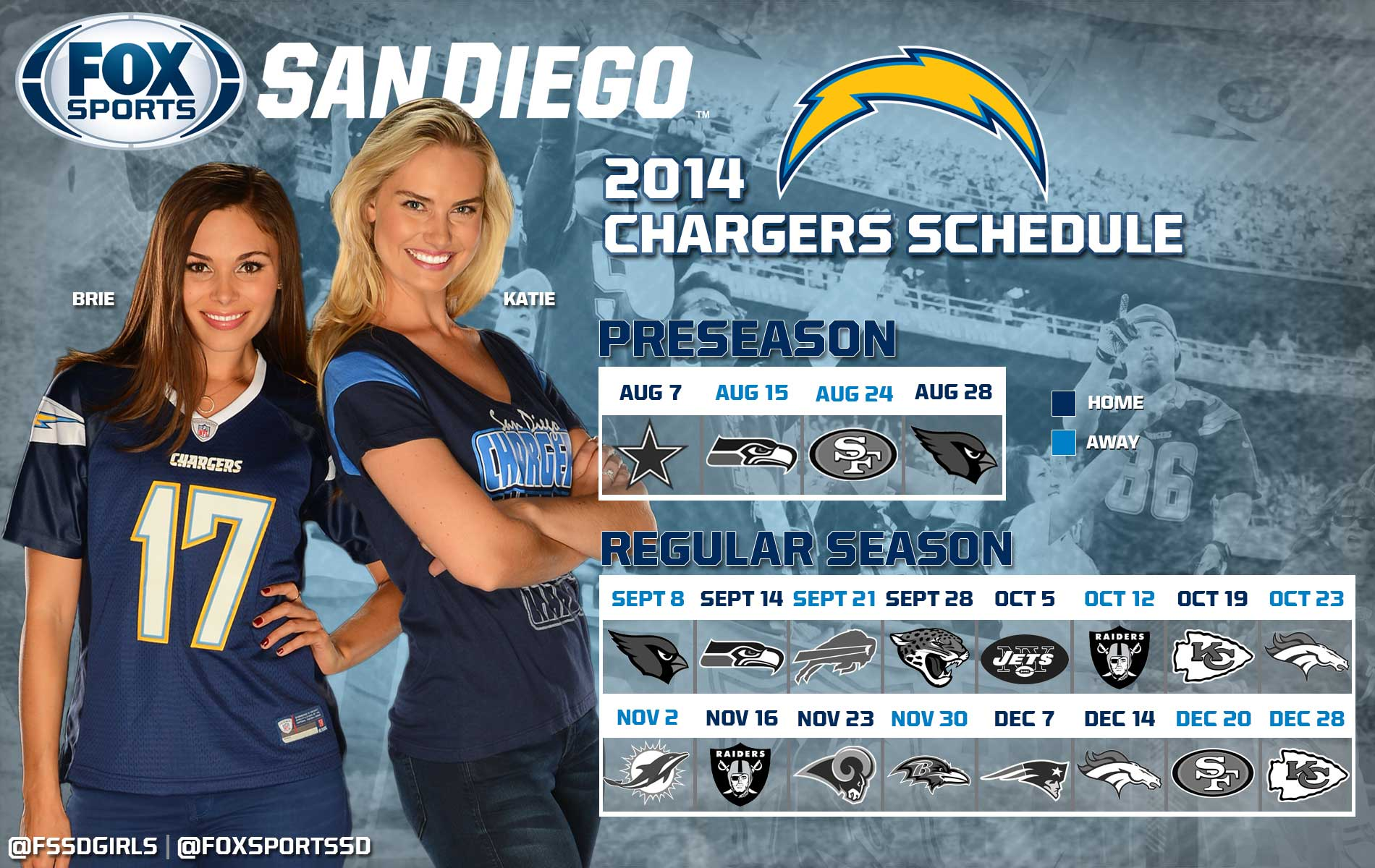 San-diego-chargers-wallpapers-widescreen-FSSDGirls-Chargers